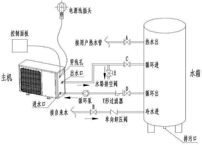 空气能怎么安装_空气能热水器安装设计_空气能地暖安装示意图