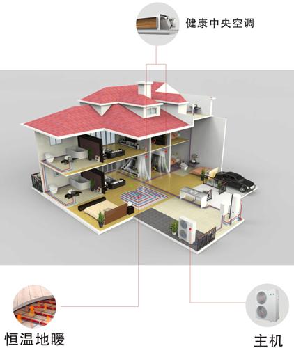 中锐空气能健康空调—负氧离子的制造工厂_中锐空气能